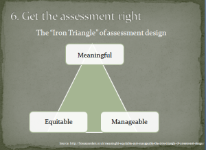 Assessment triangle