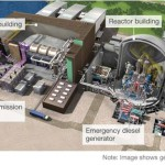 EPR Reactor Layout