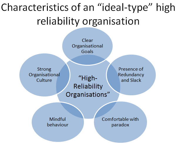 7 Characteristics of an Ideal Form of Organisation